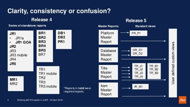 Clarity, consistency or confusion? Working with R5 reports in JUSP - 30 April 20194 Release 4 Platform Master Report Datab...