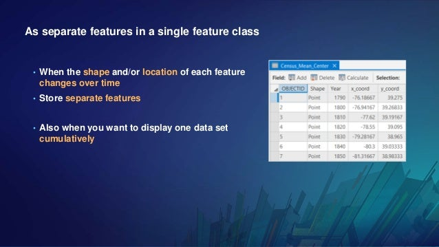 Working with space time data - esri uc 2018
