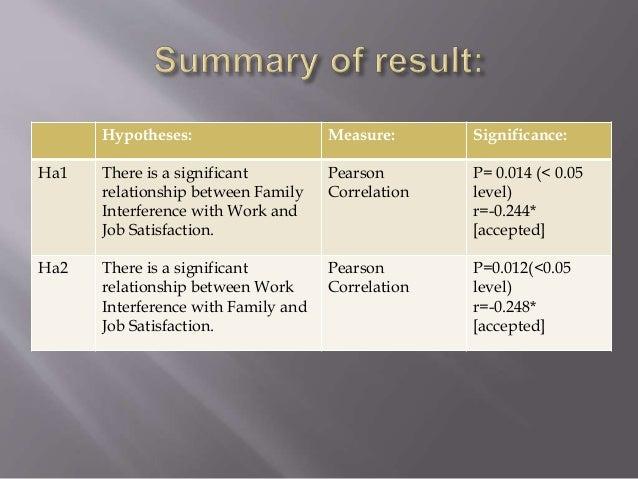 investigative study work life balance Webmd guides you through 5 practical steps toward better work-life balance.