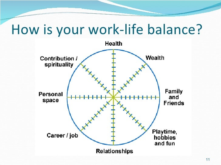 5 Tips for Better Work-Life Balance