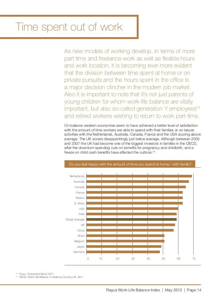 Time spent out of work                                            As new models of working develop, in terms of more      ...