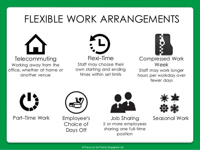 flexi work from home