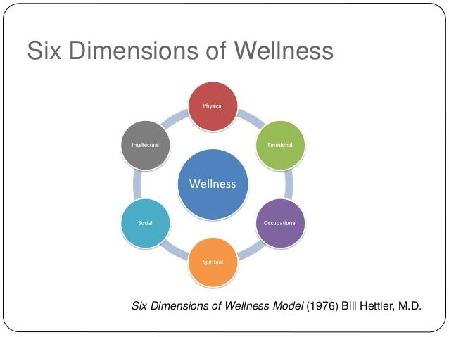 is gender an issue in the six dimensions of wellness Feminist perspectives on sex and gender first published mon may 12, 2008  (1999, 4–5) that is, the 1960s distinction understood sex as fixed by biology without any cultural or historical dimensions this understanding, however, ignores lived experiences and embodiment as aspects of womanhood  two things first, that gender — or.