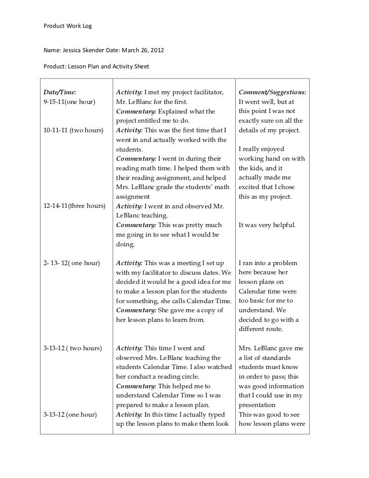 Product Work LogName: Jessica Skender Date: March 26, 2012Product: Lesson Plan and Activity SheetDate/Time:               ...