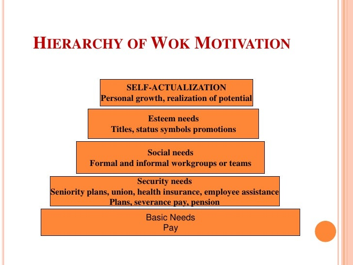 the five levels of employee motivation Importance of motivation motivation is a very important for an organization because of the following benefits it provides:  employee / staff motivation.