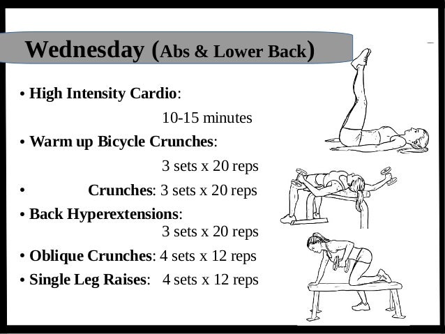 5 Wednesday Abs Lower Back