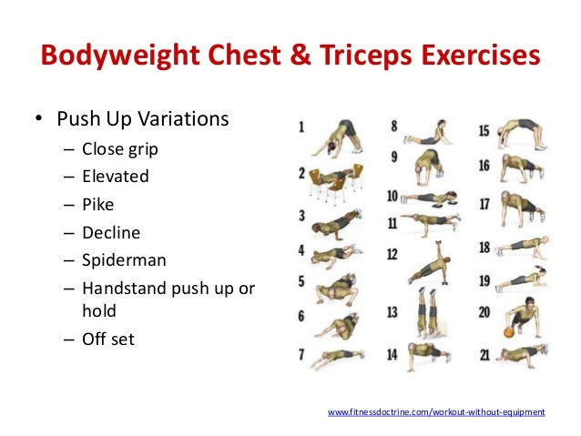 Workout without equipment bodyweight exercises to burn fat ...