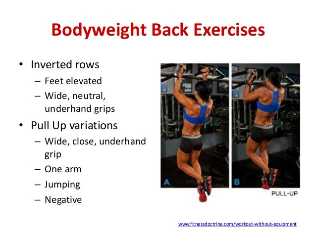 Workout Without Equipment Bodyweight Exercises To Burn Fat And Build