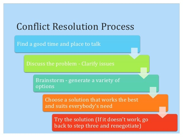 the complicated process of conflict resolution The process of removing organizational conflict is known as conflict resolution conflict resolution conflict resolution is the process of reaching an agreement between the parties which are having a conflict or it is a process of reaching a consensus and improve the cooperation between the conflicting parties, conflict resolution is a way to.