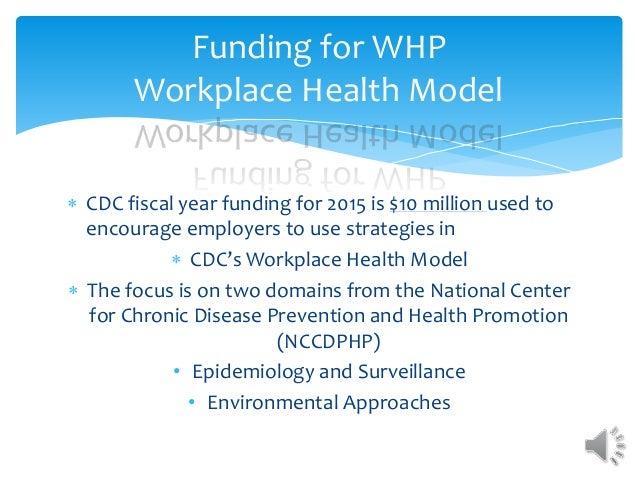Workplace Health Promotion Presentation
