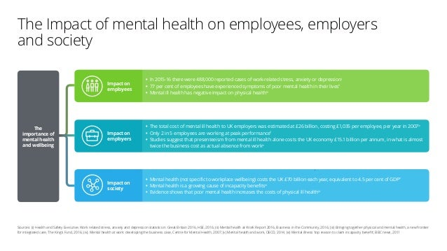 hr employee health and wellbeing at Employee health and wellness doesn't just have benefits for the workforce, it also  has many advantages for employers we'll look at a few of.