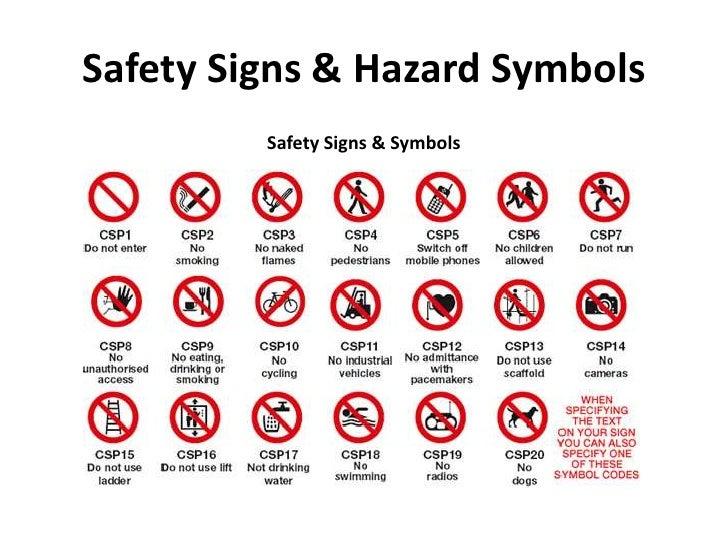 Health And Safety Symbols Idealstalist