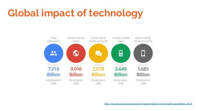 Global impact of technology http://wearesocial.com/uk/special-reports/digital-social-mobile-worldwide-2015