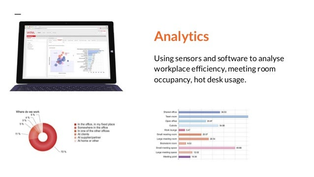 Analytics Using sensors and software to analyse workplace efficiency, meeting room occupancy, hot desk usage.