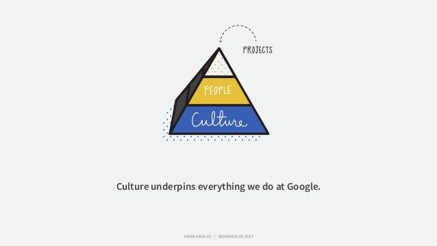 Culture underpins everything we do at Google. #WORKRULES | WORKRULES.NET