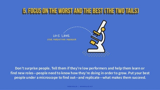 Don't surprise people. Tell them if they're low performers and help them learn or find new roles—people need to know how t...