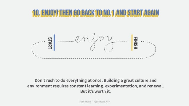 start finish Don't rush to do everything at once. Building a great culture and environment requires constant learning, exp...
