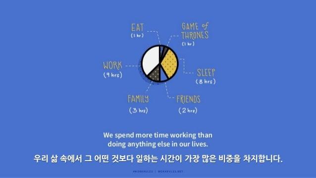 구글의 아침은 자유가 시작된다 / Work Rules! (한국어 버전, Korean Ver.) #workrules Slide 3