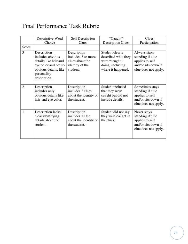 Descriptive Writing Activities For 1st Grade