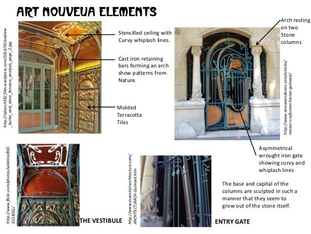 Works And Influences Of Hector Guimard