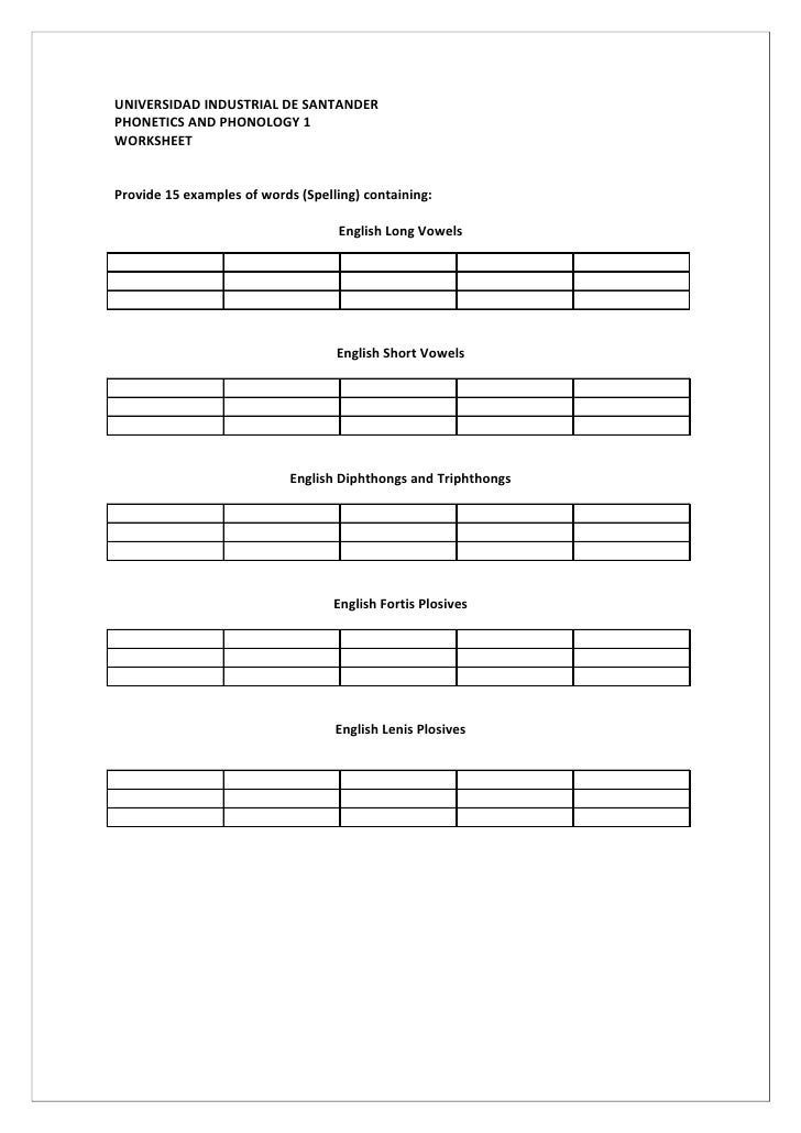 UNIVERSIDAD INDUSTRIAL DE SANTANDER PHONETICS AND PHONOLOGY 1 WORKSHEET   Provide 15 examples of words (Spelling) containi...
