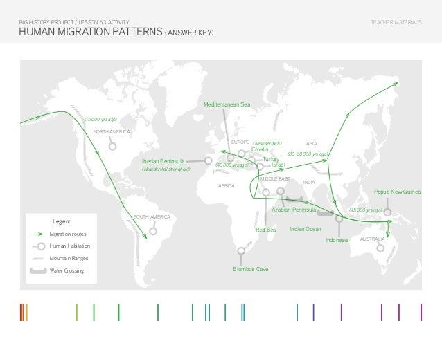 Lesson 6.3 Activity: Human Migration Patterns