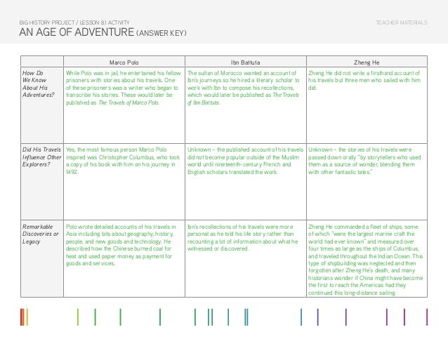 Lesson 81 Activity An Age Of Adventure