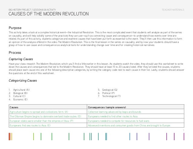 Lesson 80 Activity Causes Of The Modern Revolution