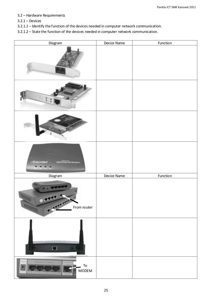 Collection of Computer Hardware Worksheet Sharebrowse – Computer Worksheets