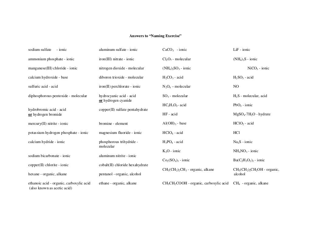 Worksheet inorganic nomenclature – Inorganic Nomenclature Worksheet