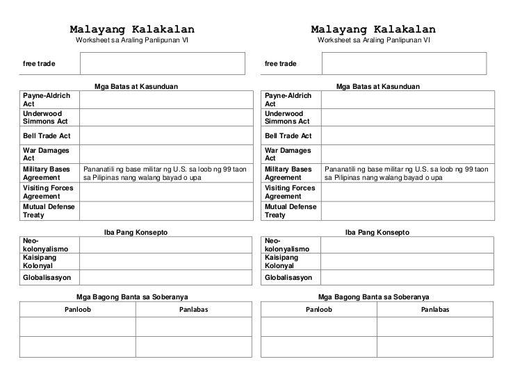 Malayang Kalakalan                                                          Malayang Kalakalan                  Worksheet ...