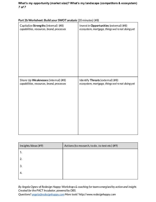Market Sizing Competitive Landscape Worksheet