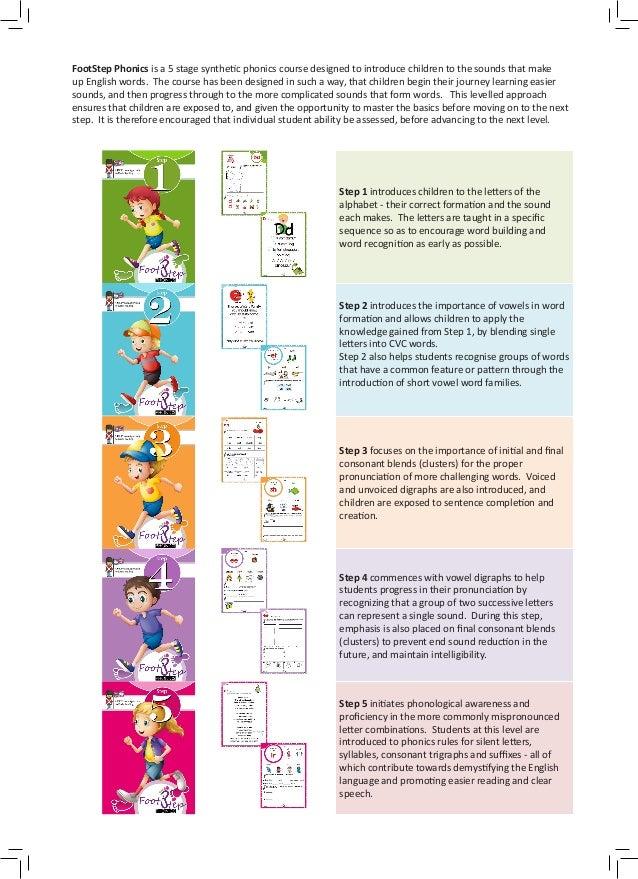 Phonics Worksheets - Footstep Phonics