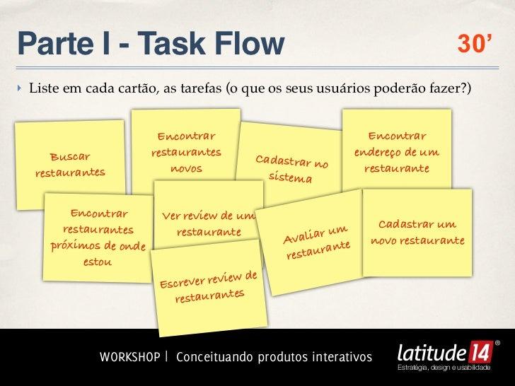 Parte I - Task Flow                                                                        30'‣ Liste em cada cartão, as t...