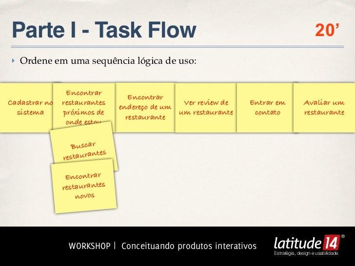 Parte I - Task Flow                                                                      20'‣ Ordene em uma sequência lógi...