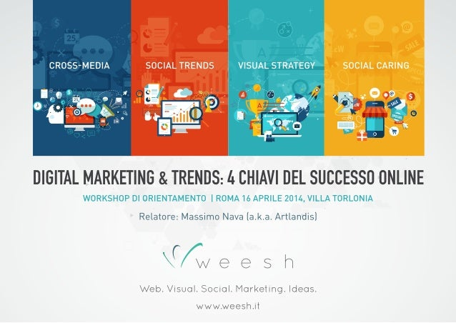 Workshop: Digital Marketing & Trends | Roma 16 aprile 2014, Villa Torlonia
