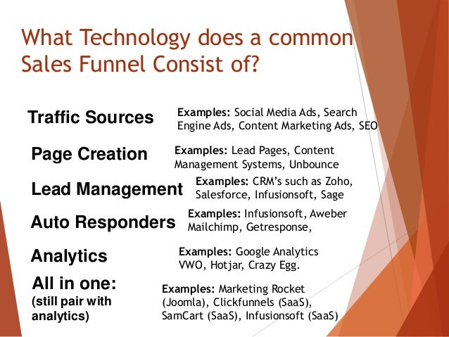 Generate Leads And Sales With A Sales Funnel