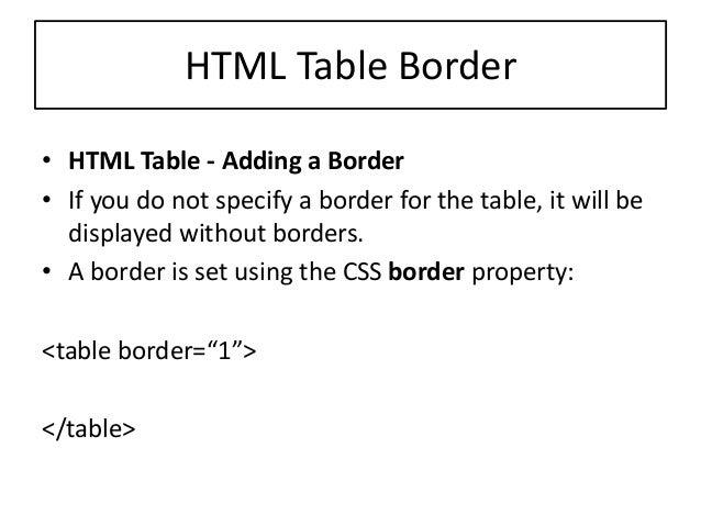 Basic of HTML, CSS(StyleSheet), JavaScript(js), Bootstrap, JSON & Ang…