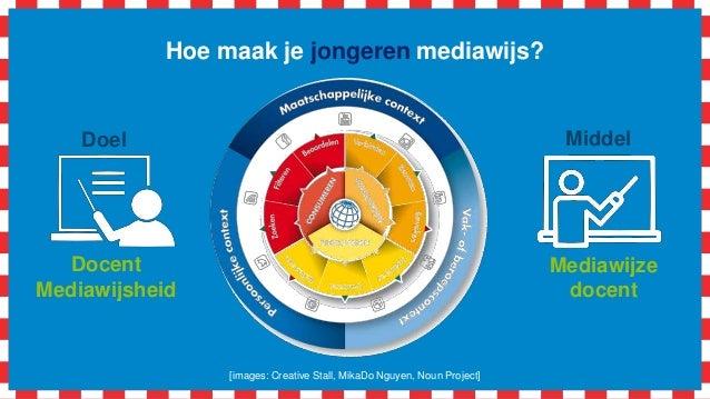 Hoe maak je jongeren mediawijs? [images: Creative Stall, MikaDo Nguyen, Noun Project] Docent Mediawijsheid Mediawijze doce...