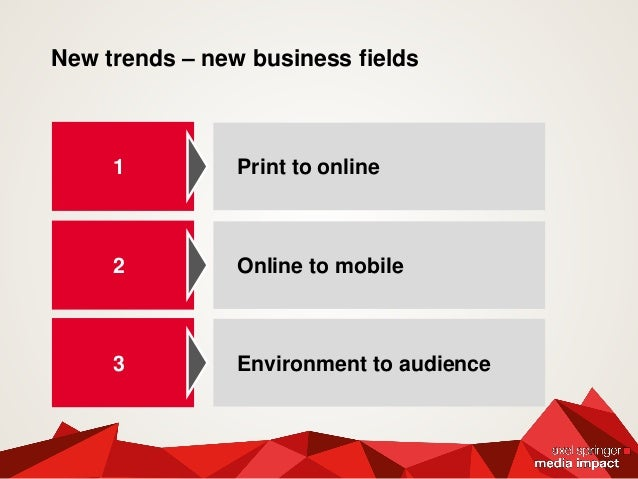 New trends – new business fields 1 2 3 Print to online Online to mobile Environment to audience