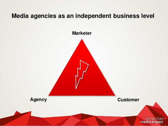 Media agencies as an independent business level Marketer Agency Customer