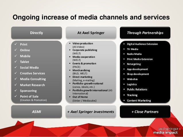 Ongoing increase of media channels and services  Print  Online  Mobile  Tablet  Social Media  Creative Services  Me...