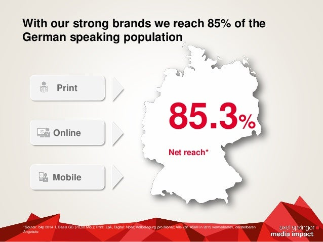 With our strong brands we reach 85% of the German speaking population Print Online Mobile *Source: b4p 2014 II, Basis GG (...