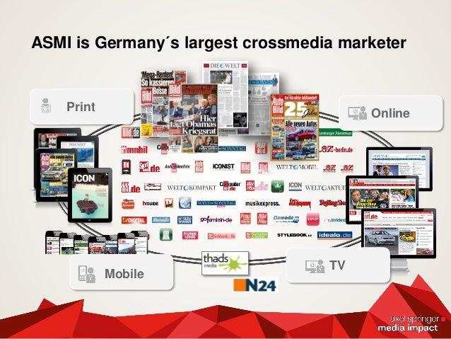 ASMI is Germany´s largest crossmedia marketer Print Online Mobile TV
