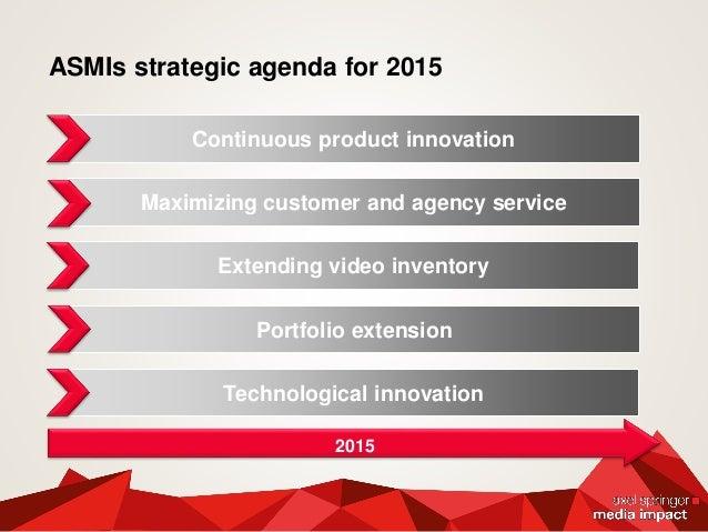 ASMIs strategic agenda for 2015 2015 Extending video inventory Portfolio extension Maximizing customer and agency service ...