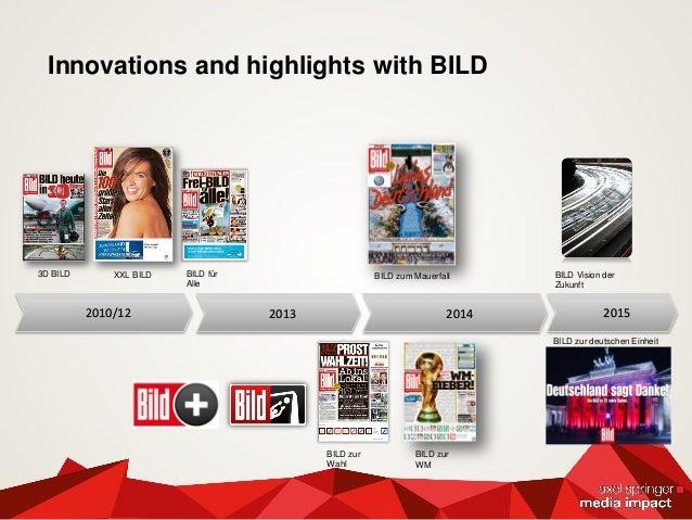 Innovations and highlights with BILD 2010/12 2013 2014 3D BILD XXL BILD BILD für Alle BILD zur Wahl BILD zur WM BILD zum M...