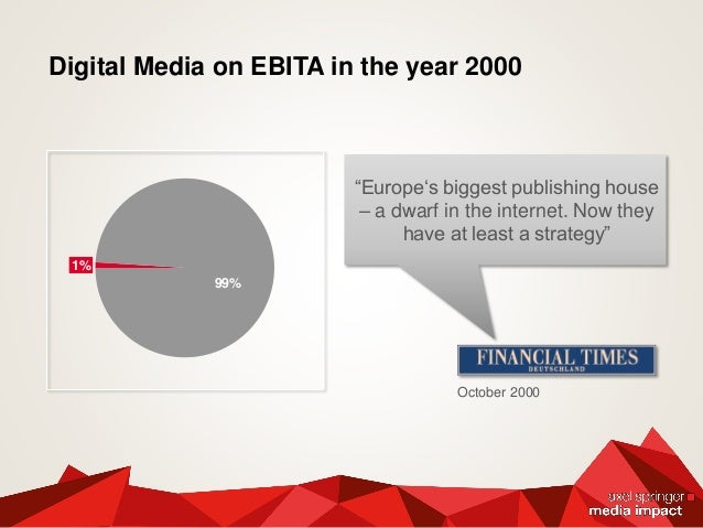 """""""Europe's biggest publishing house – a dwarf in the internet. Now they have at least a strategy"""" October 2000 1% 99% Digit..."""