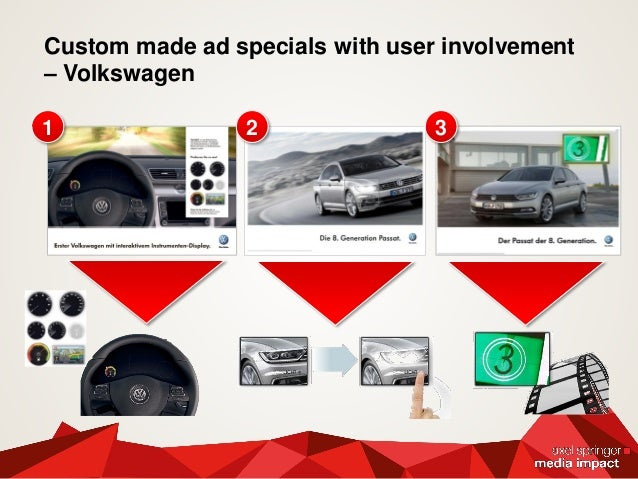 Custom made ad specials with user involvement – Volkswagen 1 2 3