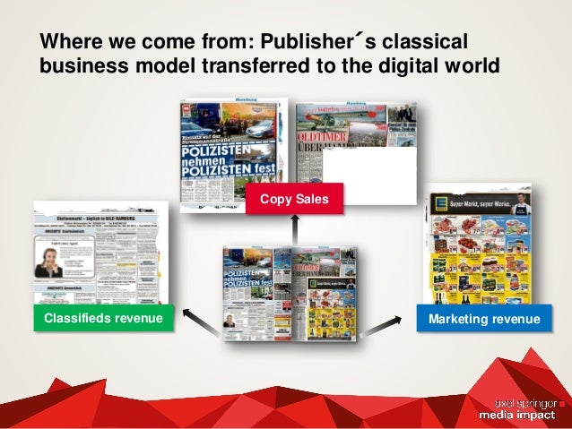 Where we come from: Publisher´s classical business model transferred to the digital world Classifieds revenue Marketing re...
