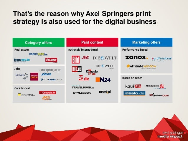 That's the reason why Axel Springers print strategy is also used for the digital business Cars & local Jobs Based on reach...